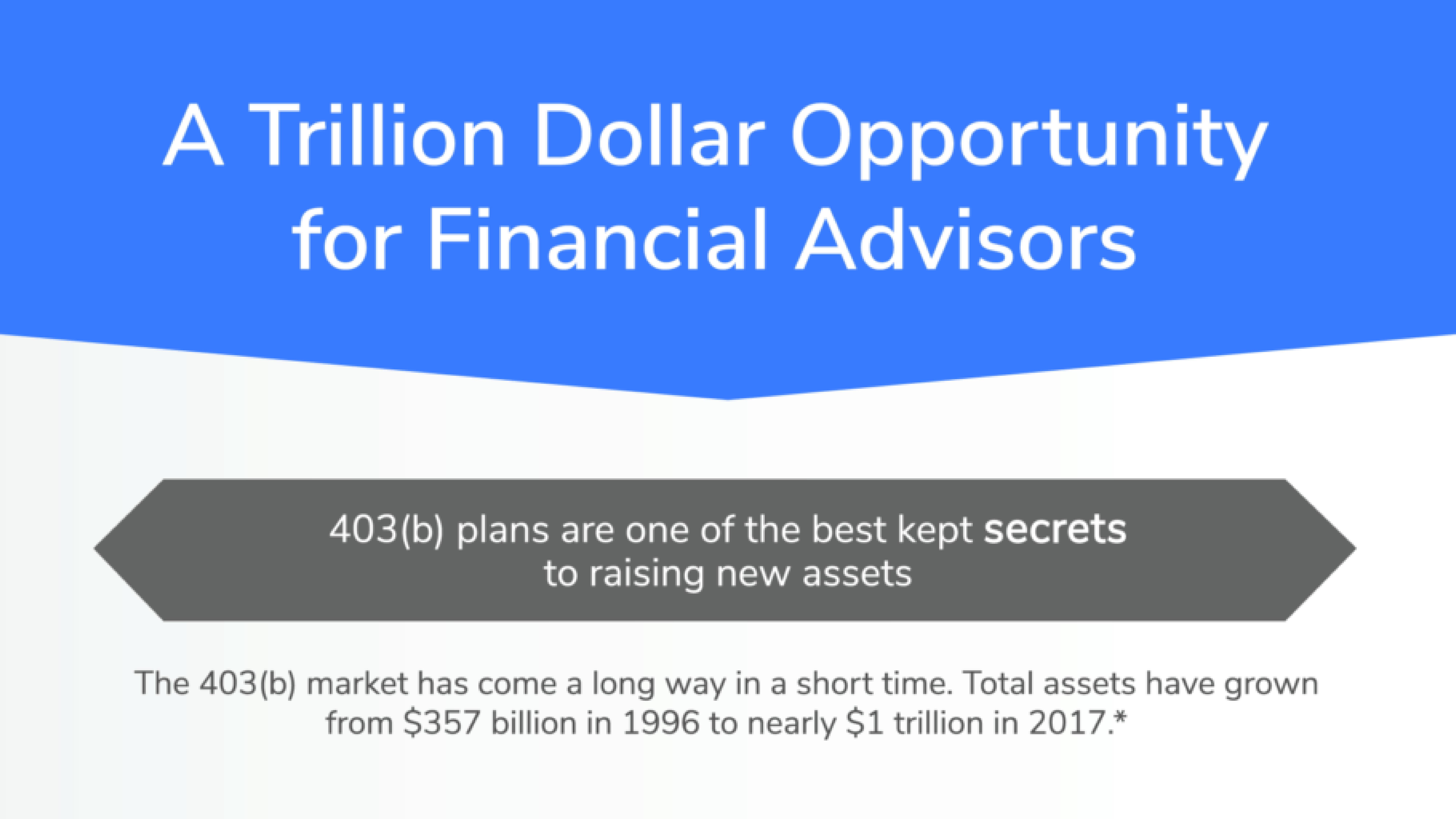 Helping Investors Who Need the Most Help! [Infographic]